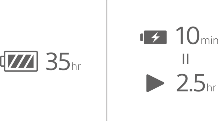 35hr battery life icon and 10min/2.5hr quick charging icon