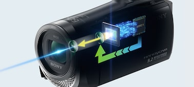 Picture of CX450 Handycam® with Exmor R™ CMOS sensor