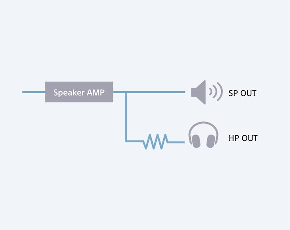 Single amp signal flow
